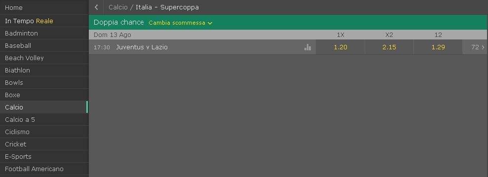 Super coppa su bet365